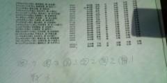鯉沼寿慈 公式ブログ/バスの中でオークス分析 画像1