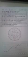 鯉沼寿慈 公式ブログ/運勢しりとりNo.2-2 画像3