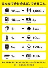 エイジア エンジニア 公式ブログ/☆大規模停電回避☆ by YOPPY 画像1