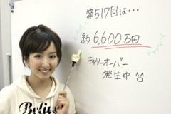 石神 瑤生子 公式ブログ/約6600万円 画像1