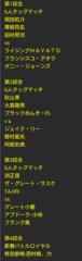 ザ?マスター 公式ブログ/渕さんとTAJIRIさんと闘い初めってご存知? 画像1