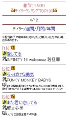 INFINITY 16 公式ブログ/レコチョクフル1位!!!! 画像1