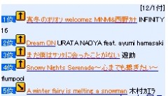 INFINITY 16 公式ブログ/レコチョク初登場「着うた(R)」 1位!! 画像1