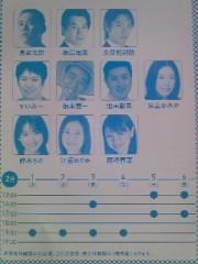 雨坪春菜 公式ブログ/神保町演劇フェスティバル!! 画像2