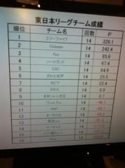 上野あいみ(すっとんきょ) 公式ブログ/夕刊フジっっ( ・∀・) 画像2