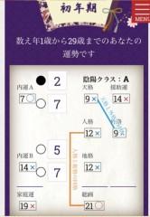 姓名判断 公式ブログ/姓名判断でみる吉田麻也選手の姓名判断 画像2