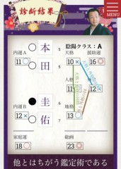 姓名判断 公式ブログ/姓名判断でみる本田圭佑選手の姓名判断 画像1
