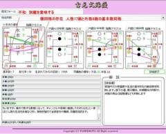 姓名判断 吉元鑑織 公式ブログ/結婚し姓が変わり、運勢が悪くなり困っています。 画像3