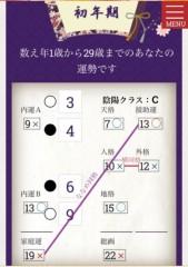 姓名判断 公式ブログ/姓名判断でみる香川真司選手の姓名判断 画像2