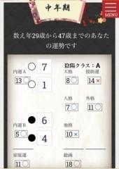 姓名判断 公式ブログ/姓名判断でみる香川真司選手の姓名判断 画像3
