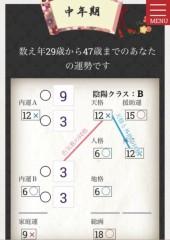 姓名判断 公式ブログ/姓名判断でみる吉田麻也選手の姓名判断 画像3