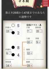 姓名判断 公式ブログ/姓名判断でみる長谷部誠選手の姓名判断 画像3