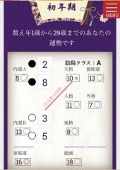 姓名判断 公式ブログ/姓名判断でみる大迫勇也選手の姓名判断 画像2