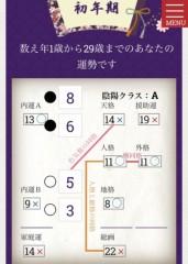 姓名判断 公式ブログ/姓名判断でみる長谷部誠選手の姓名判断 画像2