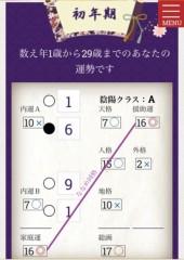 姓名判断 公式ブログ/姓名判断でみる岡崎慎司選手の姓名判断 画像2