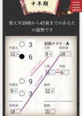 姓名判断 公式ブログ/姓名判断でみる本田圭佑選手の姓名判断 画像3