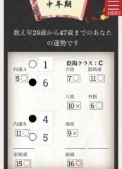 姓名判断 公式ブログ/姓名判断でみる川島永嗣選手の姓名判断 画像3