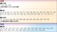 姓名判断 吉元鑑織 公式ブログ/名前 画数に関して吉元式線優 画像1