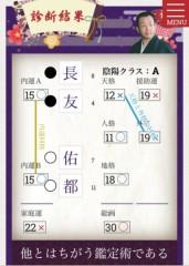 姓名判断 公式ブログ/姓名判断でみる長友佑都選手の姓名判断 画像1