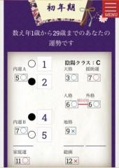姓名判断 公式ブログ/姓名判断でみる本田圭佑選手の姓名判断 画像2
