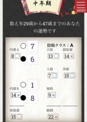 姓名判断 公式ブログ/姓名判断でみる岡崎慎司選手の姓名判断 画像3