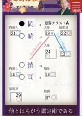 姓名判断 公式ブログ/姓名判断でみる岡崎慎司選手の姓名判断 画像1