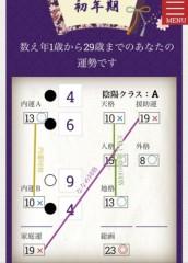 姓名判断 公式ブログ/姓名判断でみる川島永嗣選手の姓名判断 画像2