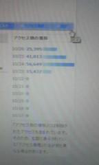 清水宏次朗 公式ブログ/びっくり!!みんな ありがとう!! 画像1