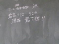 岡 梨紗子 公式ブログ/衝撃 画像1