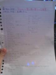 岡 梨紗子 公式ブログ/だふーん 画像2
