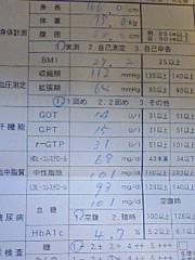 小川賢勝 公式ブログ/結果発表 画像2