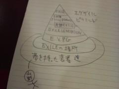 山野拓也(ブラックパイナーSOS) 公式ブログ/ザイルのオジサン 画像2