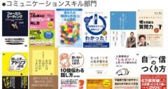 渡辺美紀 公式ブログ/TSUTAYAビジネカレッジ作品人気投票に、ノミネート! 画像1