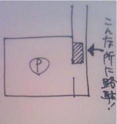 illustration 2